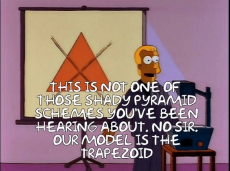 A screenshot from The Simpsons featuring a character showing a crossed out red triangle projected on a screen. The text says