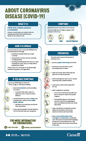 The exact infographic that was distributed by the Public Health Agency of Canada. Top text says About Coronavirus Disease (COVID-19) the rest of the text is too small to read.